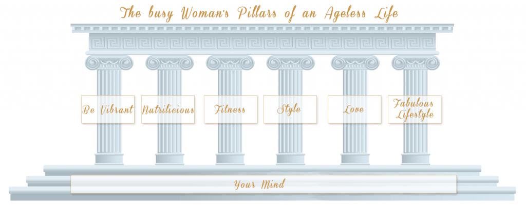 The Pillars of an Ageless Life are those areas of a woman's life that help to make a real difference ... and allow women to really enjoy life ... at any time ... and any age
